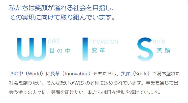WIS株式会社の社名の由来