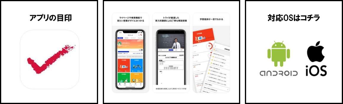Trt IT 公式アプリ