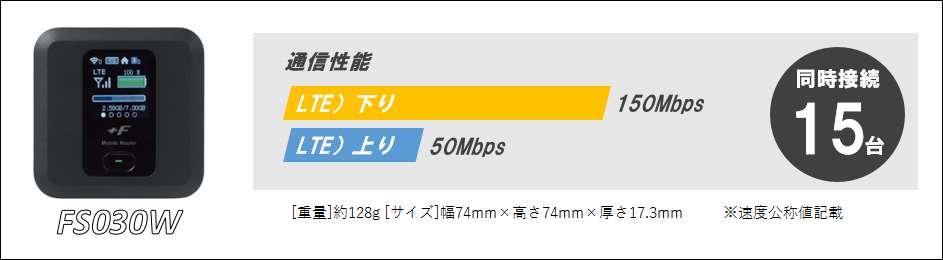 FS030W通信速度/性能