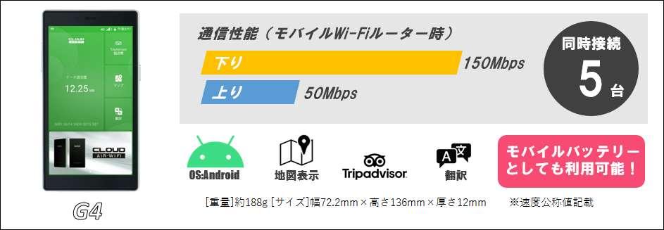G4通信速度/性能