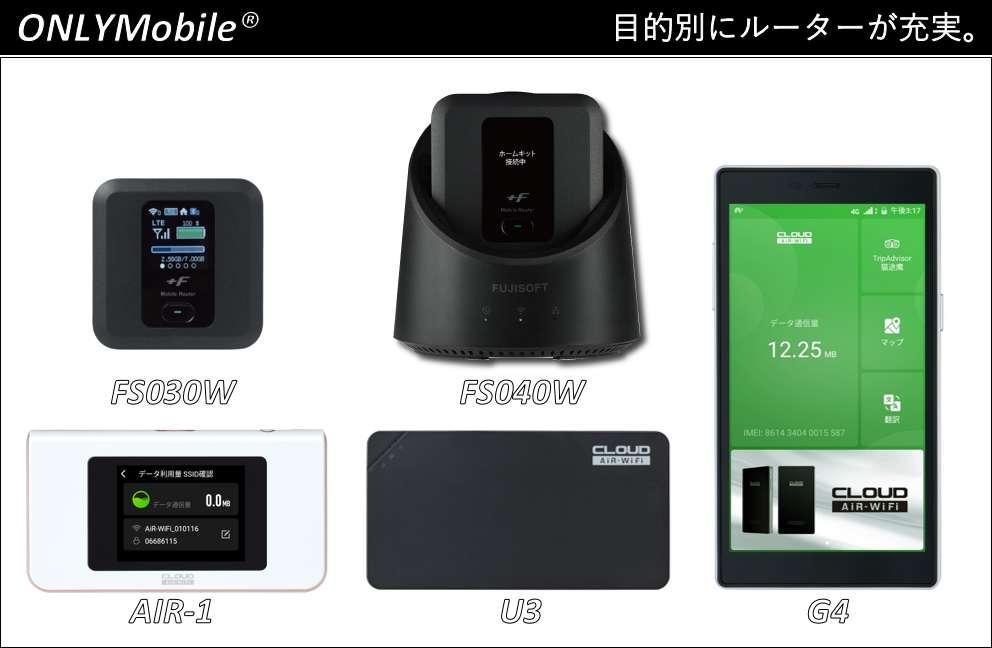 モバイルWi-Fiルーターのラインナップ