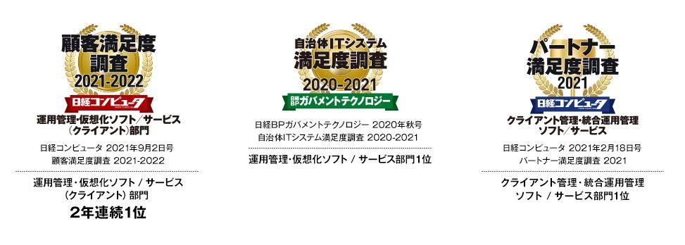 Sky株式会社の受賞歴
