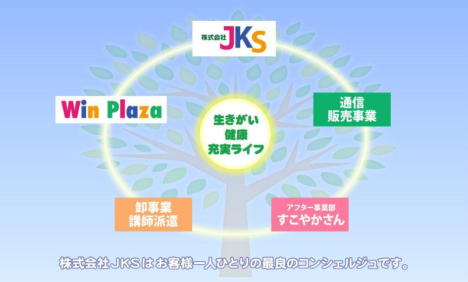 株式会社JKSについて